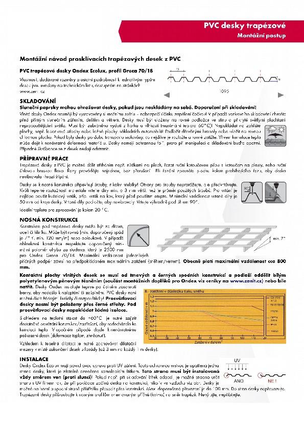 Montážní návod trapézové PVC desky